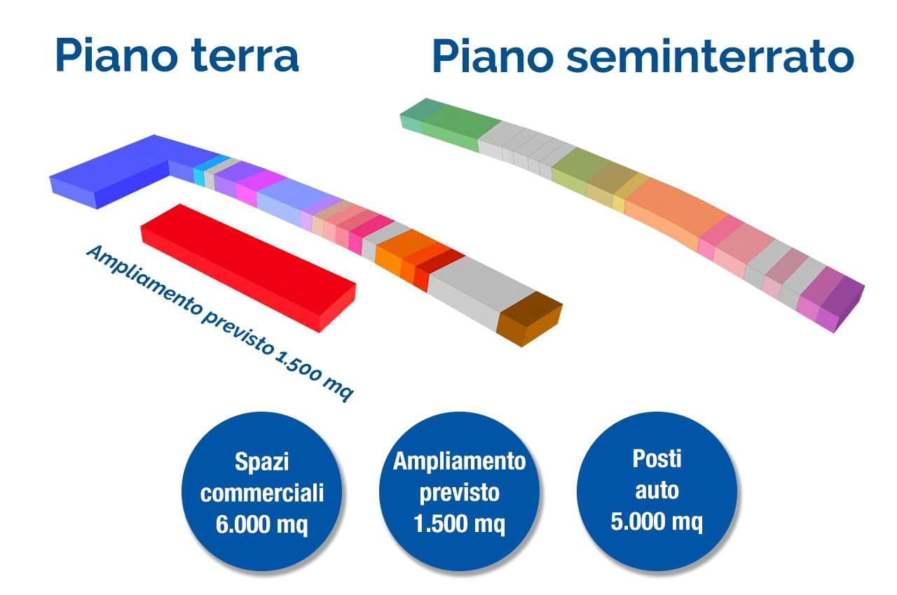 Centro Commerciale Le Rughe - Formello (RM) - Planimetria